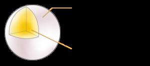 UVプロテクトクリームのイメージ図